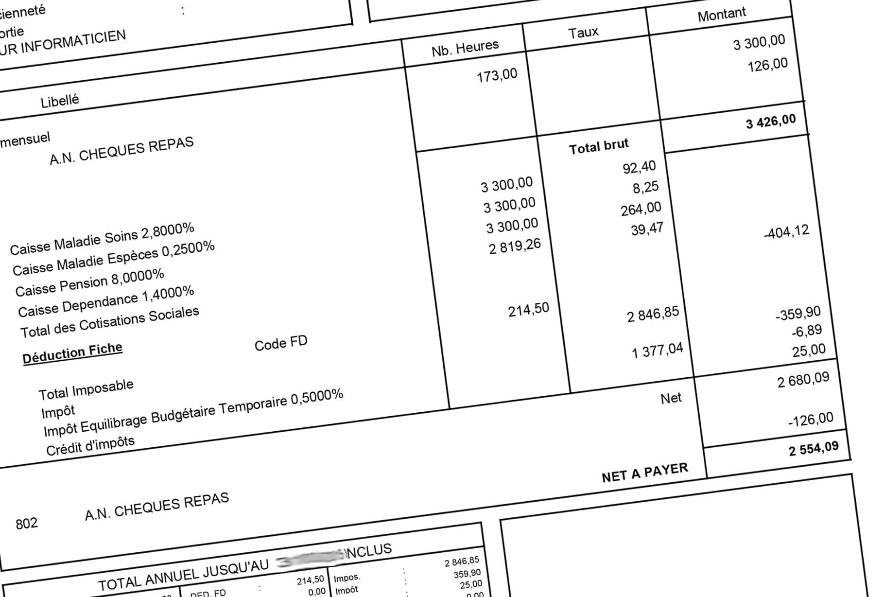 le cr dit d 39 imp t pour salari s en 2017 allez vous toucher plus ou moins qu 39 avant les. Black Bedroom Furniture Sets. Home Design Ideas